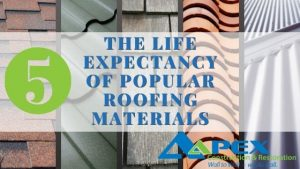 life expectancy of popular roofing materials